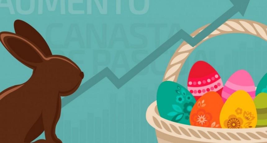 Los huevos de pascua cuestan un 50% más que en 2018