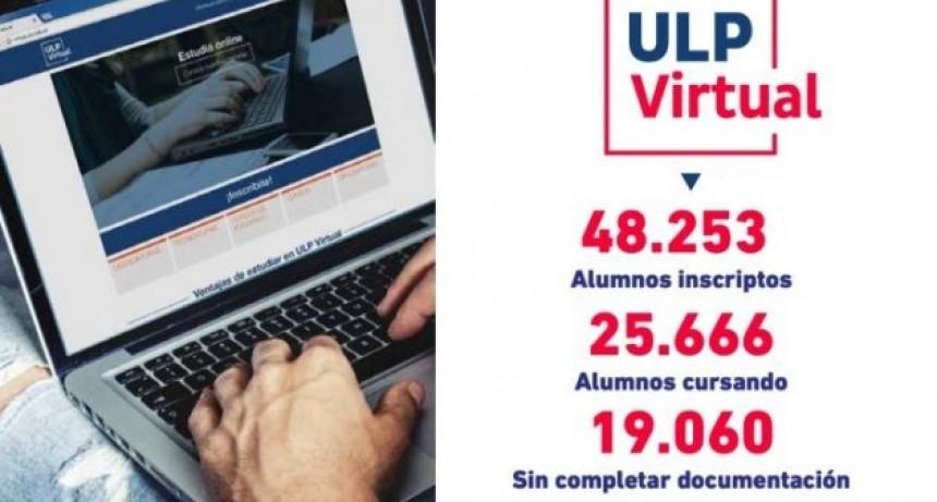 Más de 25mil alumnos ya cursan sus estudios de forma online