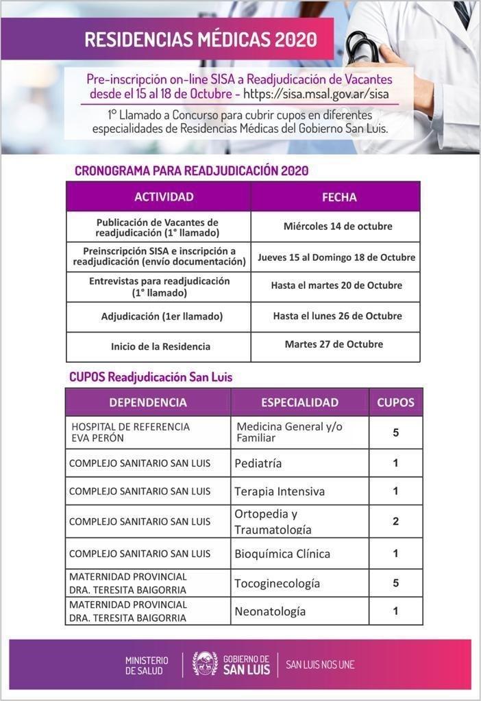 Residencias Médicas: comienza la preinscripción para la readjudicación de vacantes en distintas especialidades